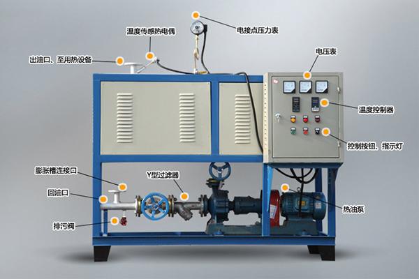 混合机导热油炉